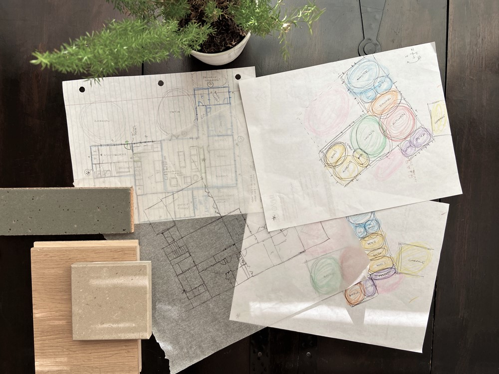 space planning process